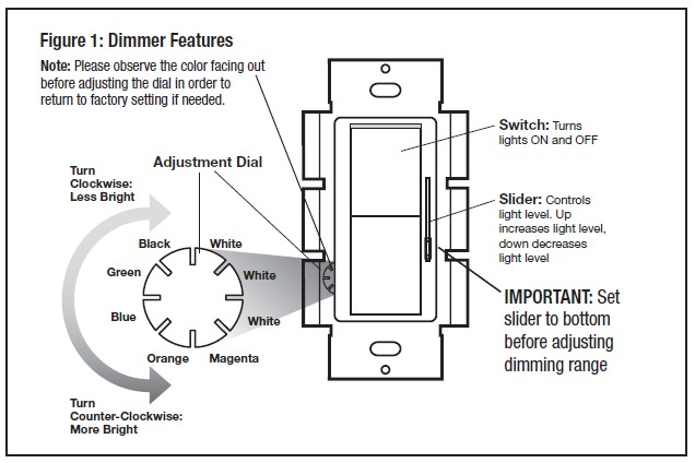low voltage dimmer wiring diagram low image wiring wiring diagram for lutron dimmer the wiring diagram on low voltage dimmer wiring diagram