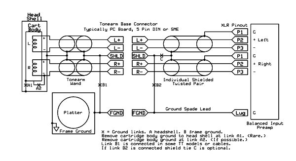 Balanced_Arm_Wiring_small phono transfer system page 4 pro audio design forum cartridge heater wiring diagram at soozxer.org